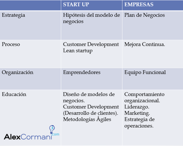 emprendimiento-educacion