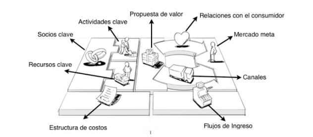 business-model-canvas_espanol_modelo_web_2