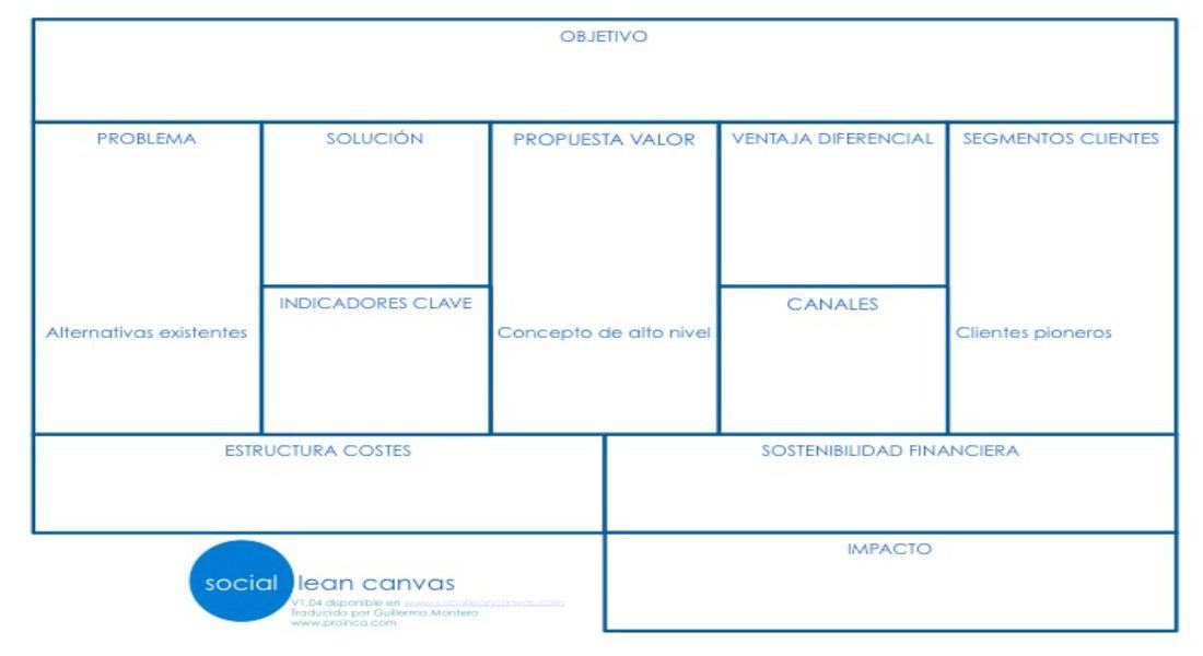 Modelos De Negocios Sociales Social Lean Canvas Alex Cormani